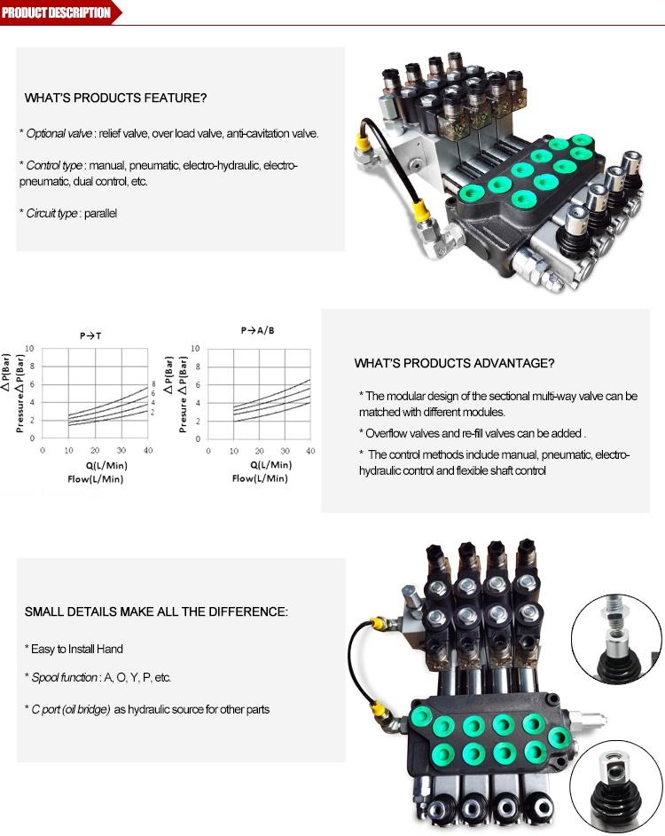DCV40xt (3)