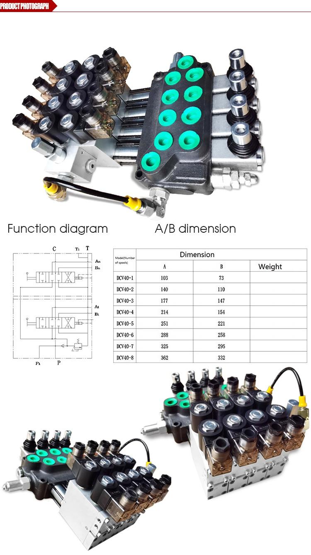 DCV40xt (4)